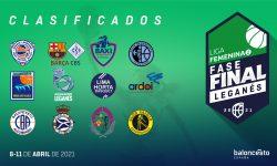 El sorteig de la Fase Final de Lliga Femenina 2 seerà aquest dimarts